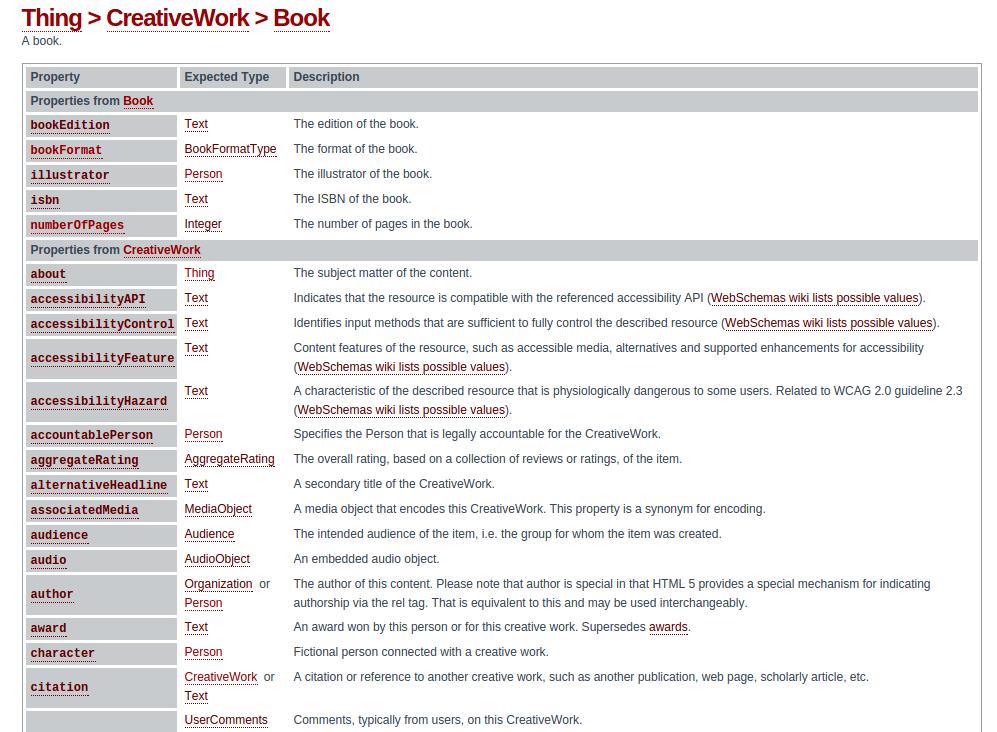 Book schema.org