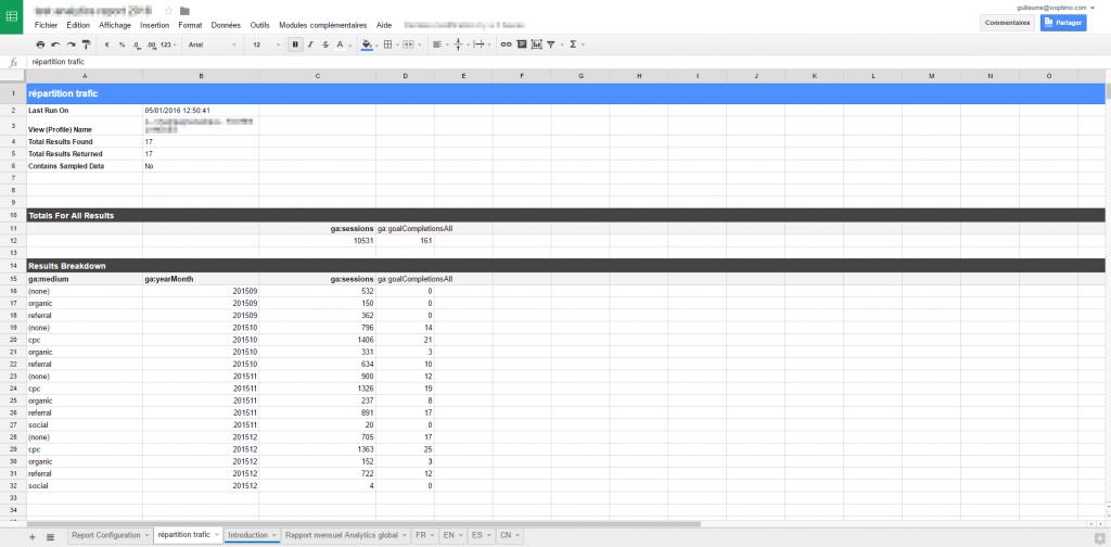 Après lancement du module on obtient les données brutes issues d'Analytics