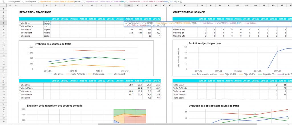 On fait une combinaison de index et match pour appeler les données brutes Analytics et avoir un résultat affiné