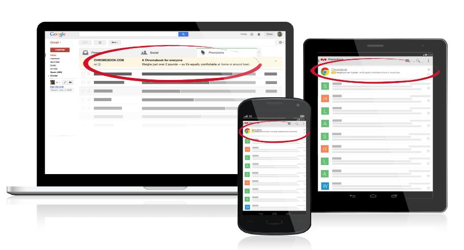 Annonces AdWords pour Gmail - Google Sponsored Promotions GSP
