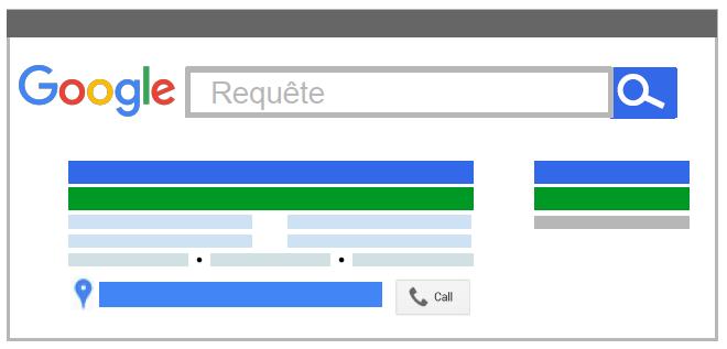 Google AdWords Extensions