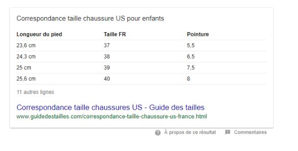 Featured snippet tableau exemple 1